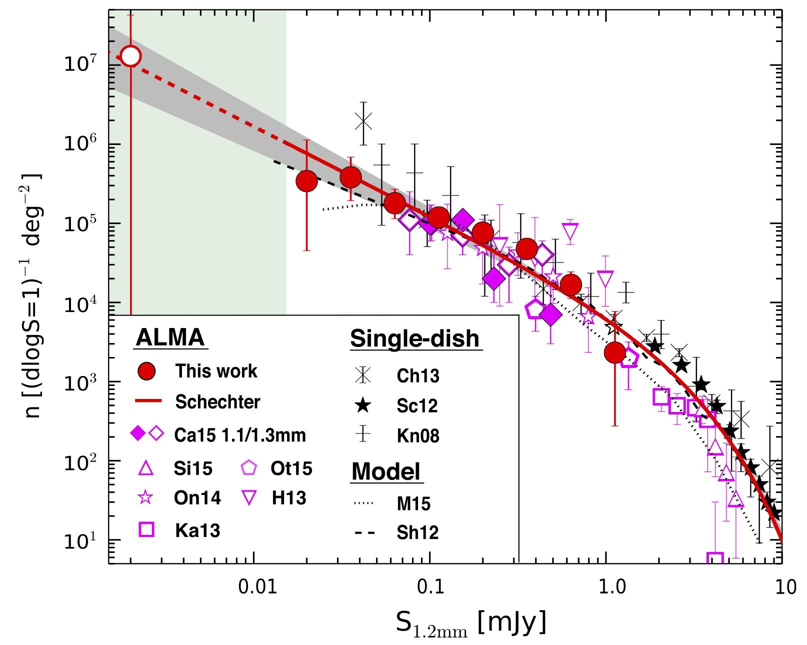 alma-science-fig5-cat1